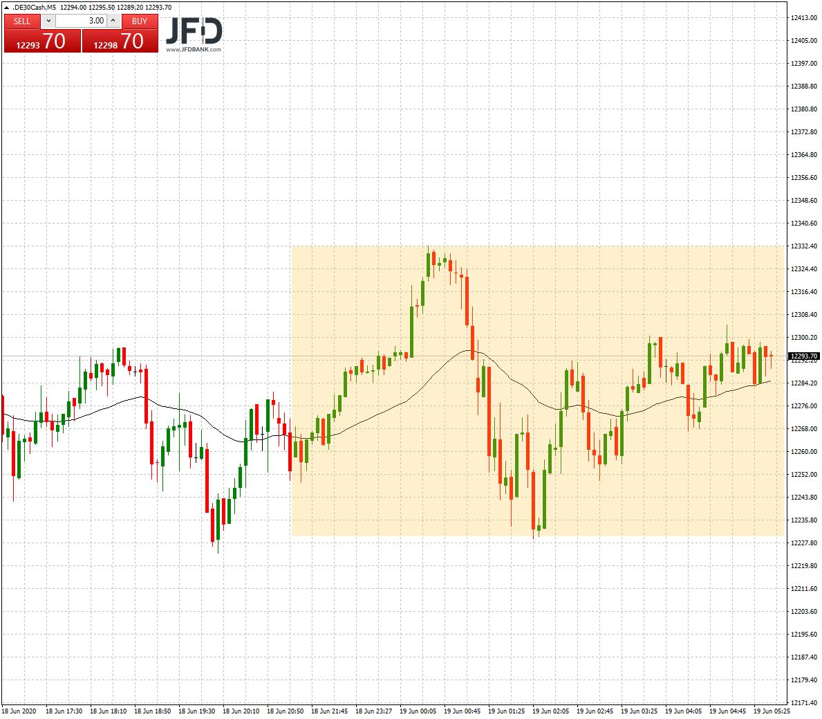 DAX-Trading-am-Hexensabbat-eine-gute-Idee-Kommentar-JFD-Bank-GodmodeTrader.de-6