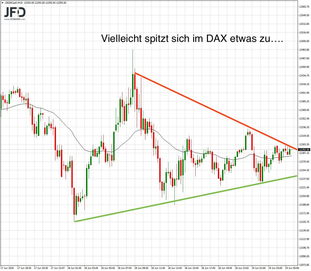 DAX-Trading-am-Hexensabbat-eine-gute-Idee-Kommentar-JFD-Bank-GodmodeTrader.de-7