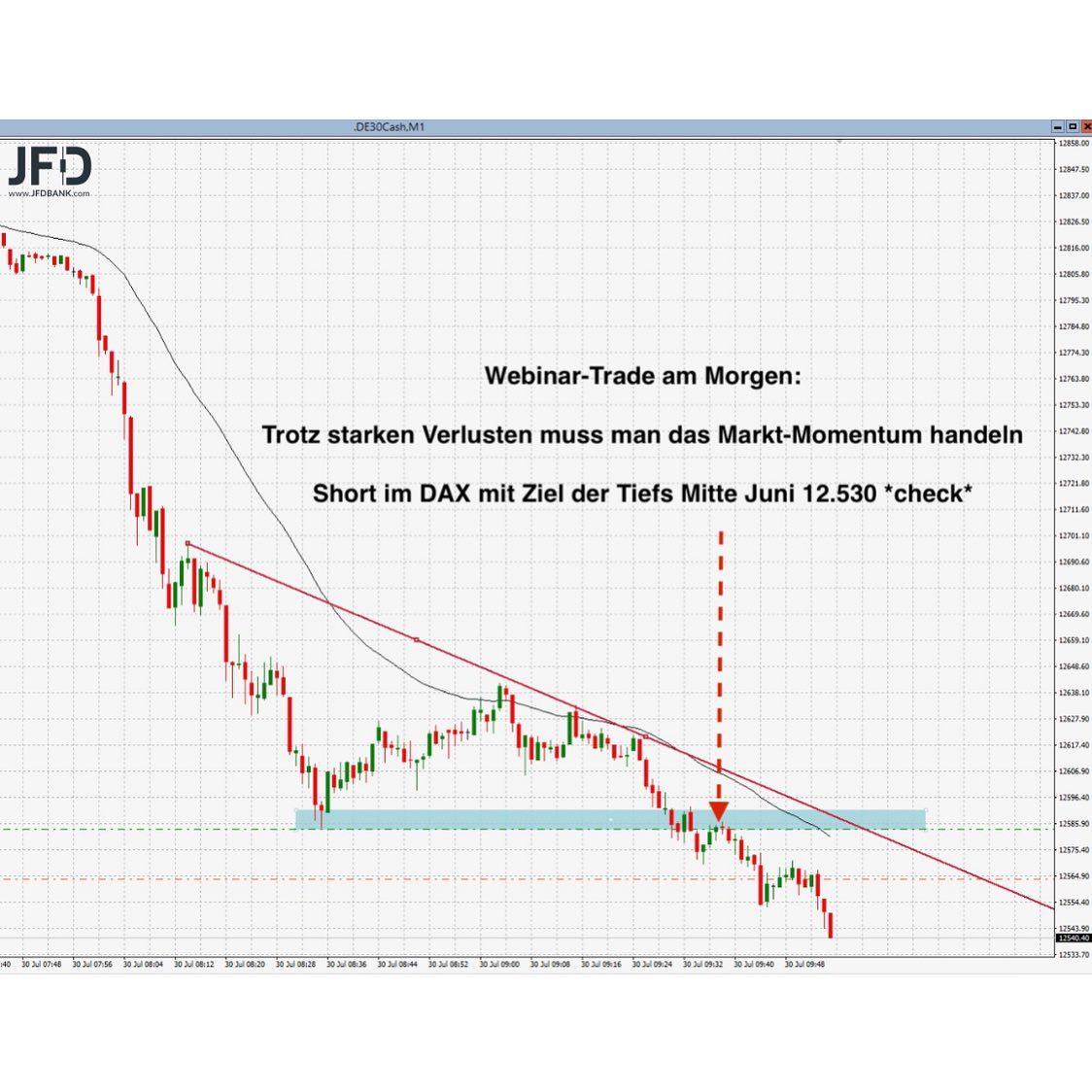 Entladung-des-DAX-auf-der-Unterseite-Hintergründe-und-Trading-Setups-Kommentar-JFD-Bank-GodmodeTrader.de-2