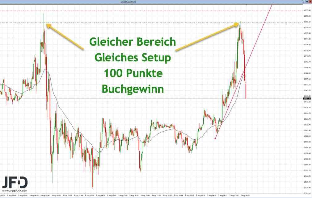 Trading-Chancen-am-DAX-Abwärtstrend-Kommentar-JFD-Bank-GodmodeTrader.de-2