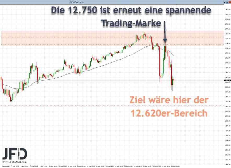 Erneute-Spannung-vor-einem-DAX-Ausbruch-Kommentar-JFD-Bank-GodmodeTrader.de-1
