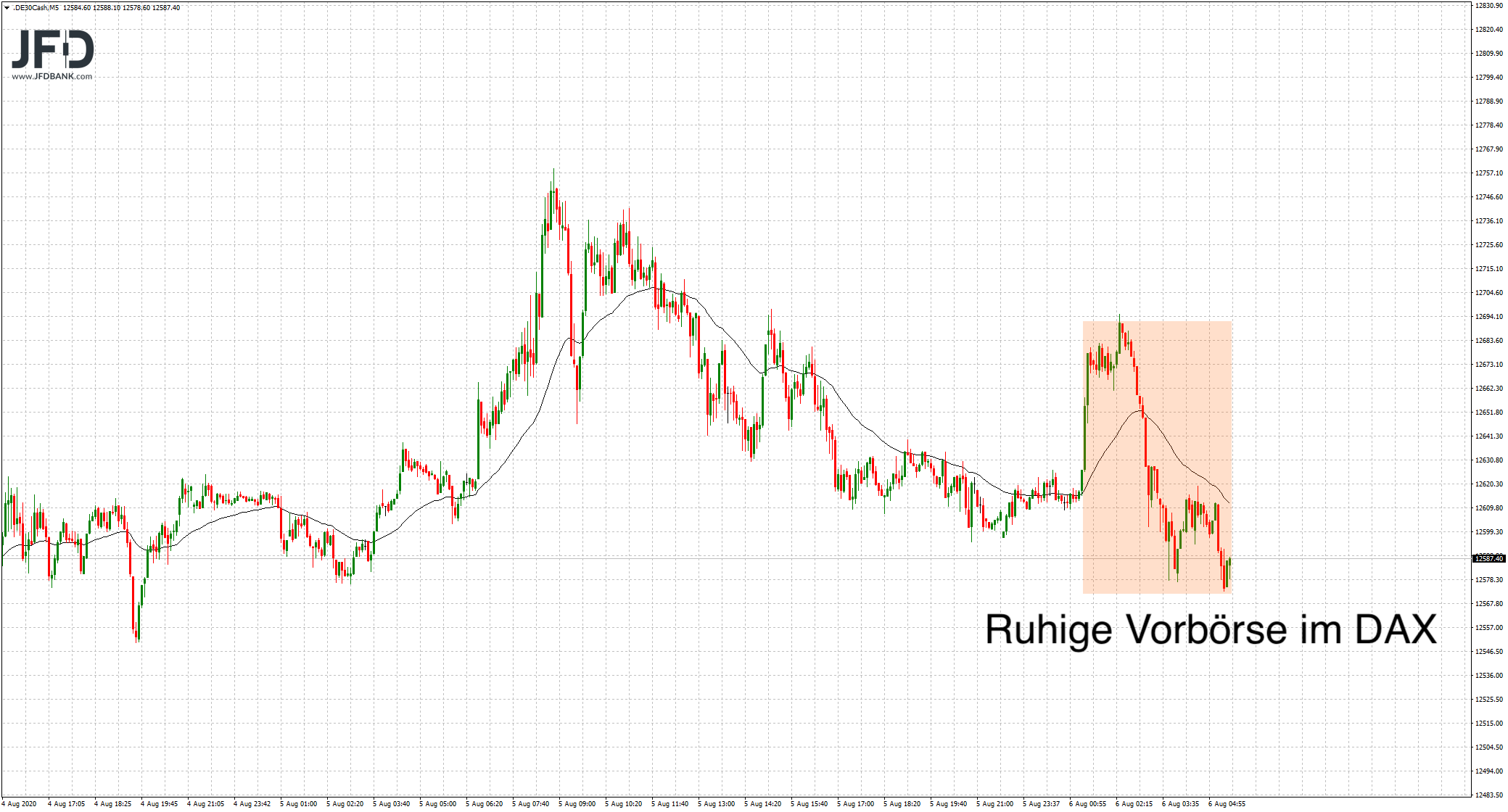 Trading-Chancen-am-DAX-Abwärtstrend-Kommentar-JFD-Bank-GodmodeTrader.de-8