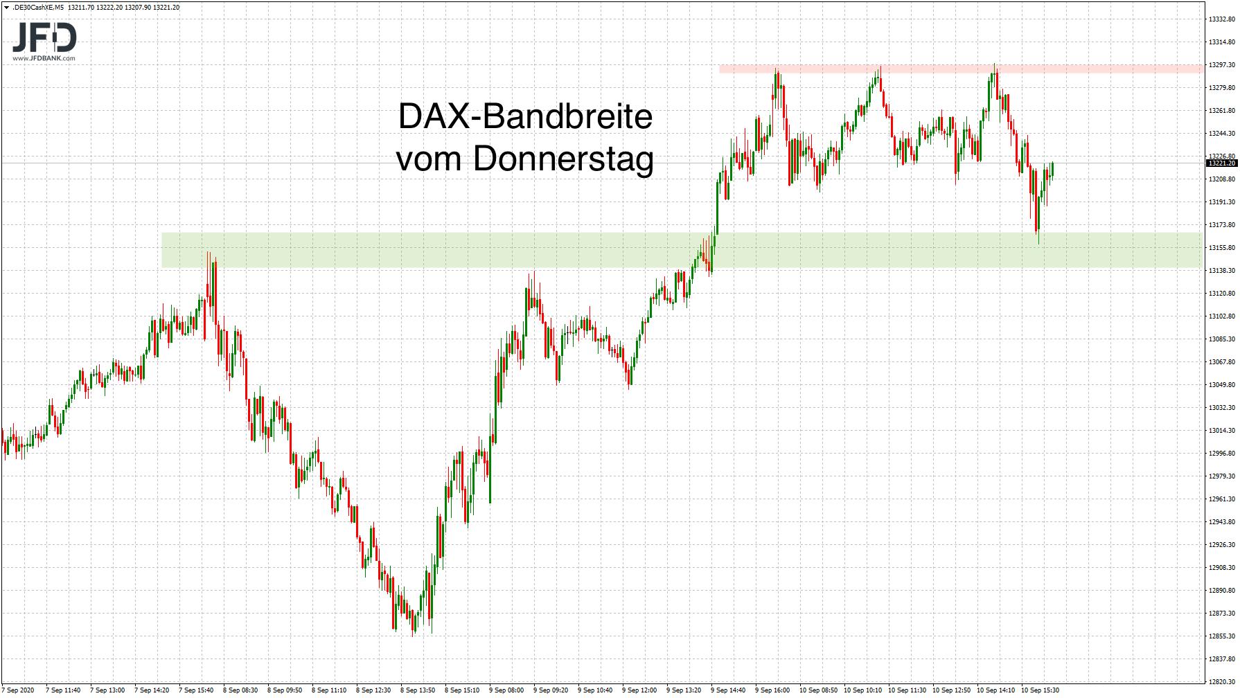 Keine-starke-Vola-am-EZB-Tag-Kommentar-JFD-Bank-GodmodeTrader.de-1