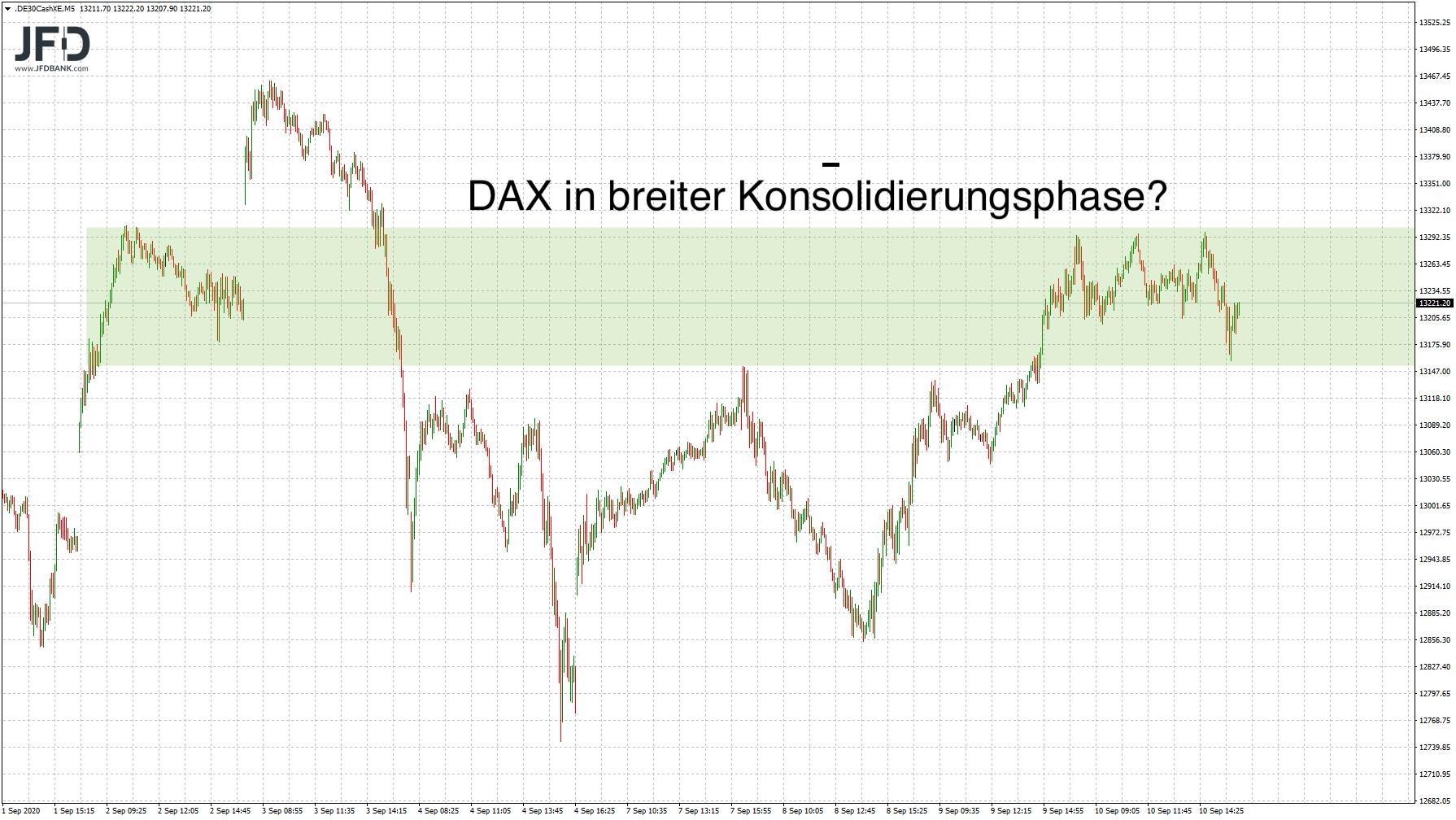 Keine-starke-Vola-am-EZB-Tag-Kommentar-JFD-Bank-GodmodeTrader.de-3