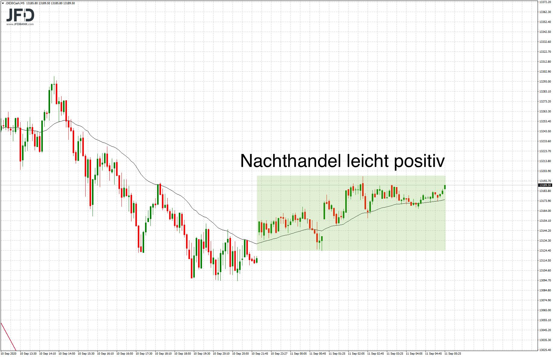 Keine-starke-Vola-am-EZB-Tag-Kommentar-JFD-Bank-GodmodeTrader.de-6