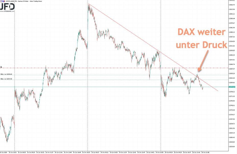 DAX-Szenarien-zur-Wochenmitte-Kommentar-JFD-Bank-GodmodeTrader.de-1