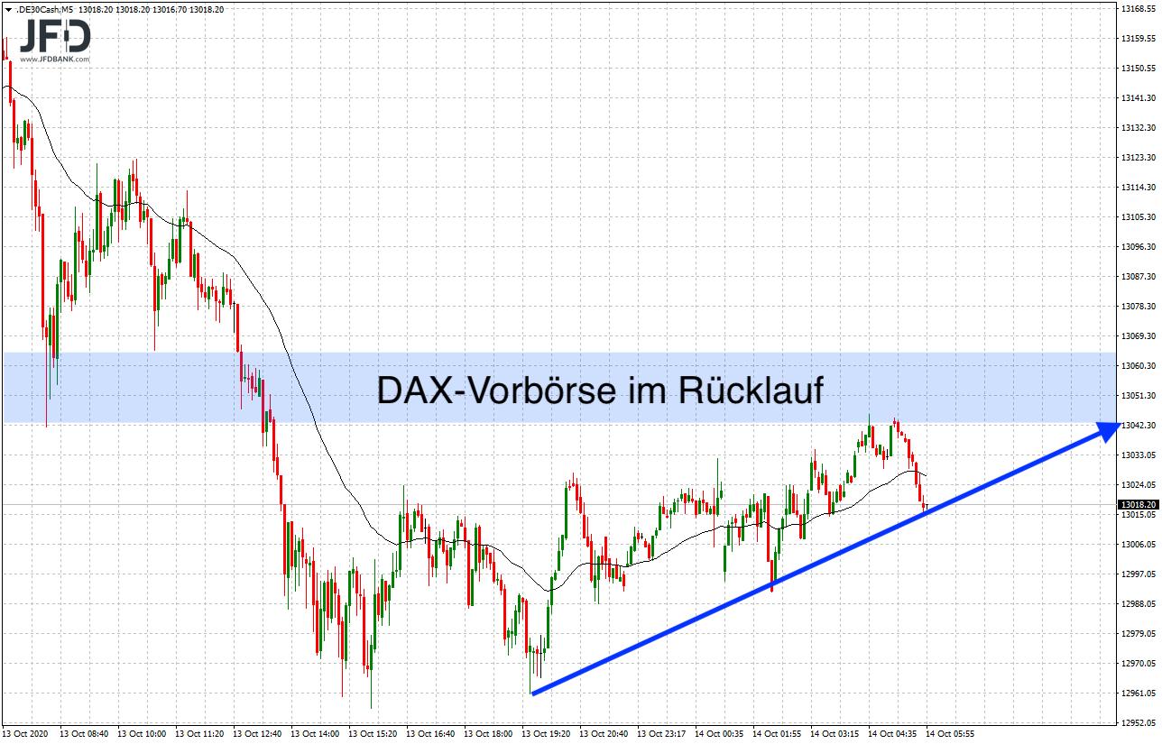 DAX-13000-wieder-Thema-am-Markt-Kommentar-JFD-Bank-GodmodeTrader.de-8