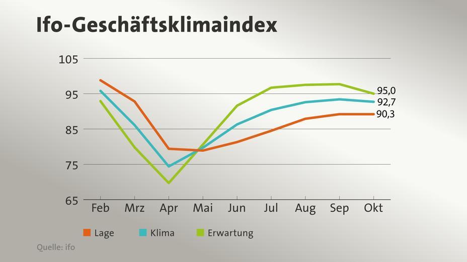 DAX-nicht-zu-bremsen-Bären-zurück-am-Markt-Kommentar-JFD-Bank-GodmodeTrader.de-1