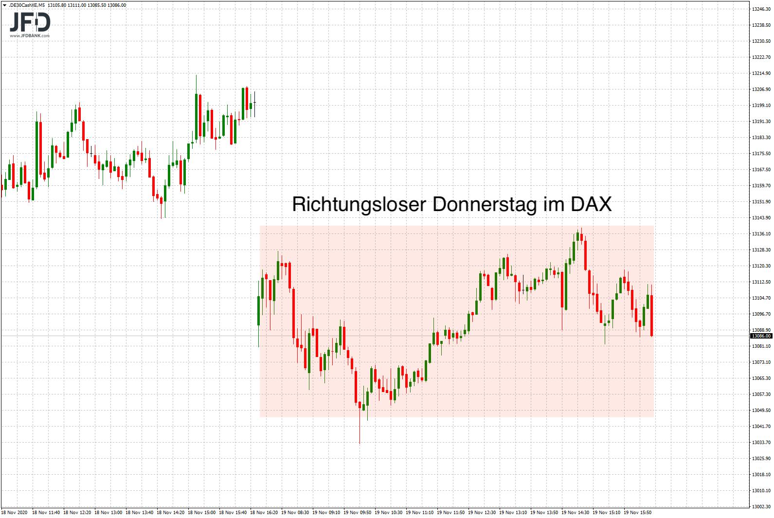 Gleiche-Voraussetzungen-um-DAX-wie-gestern-Kommentar-JFD-Bank-GodmodeTrader.de-2