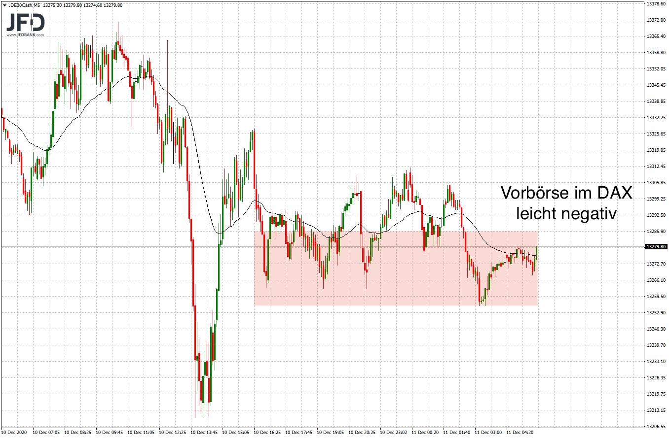 DAX-Ideen-nach-dem-EZB-Tag-Range-weiter-im-Fokus-Kommentar-JFD-Bank-GodmodeTrader.de-5