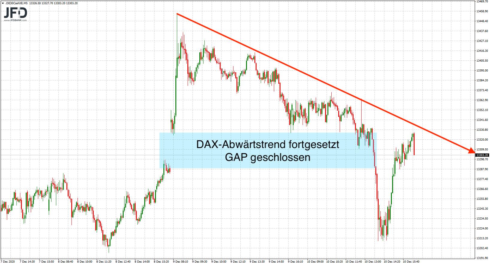 DAX-Ideen-nach-dem-EZB-Tag-Range-weiter-im-Fokus-Kommentar-JFD-Bank-GodmodeTrader.de-1