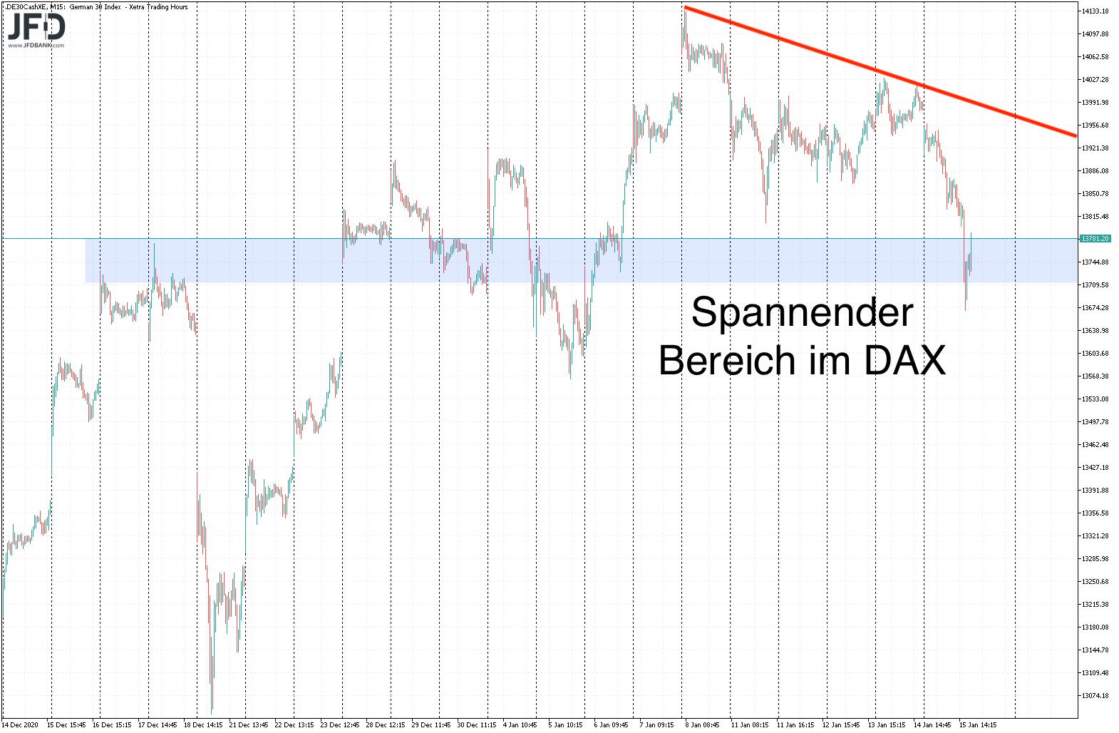 Ruhiger-DAX-Start-in-die-neue-Handelswoche-Kommentar-JFD-Bank-GodmodeTrader.de-4