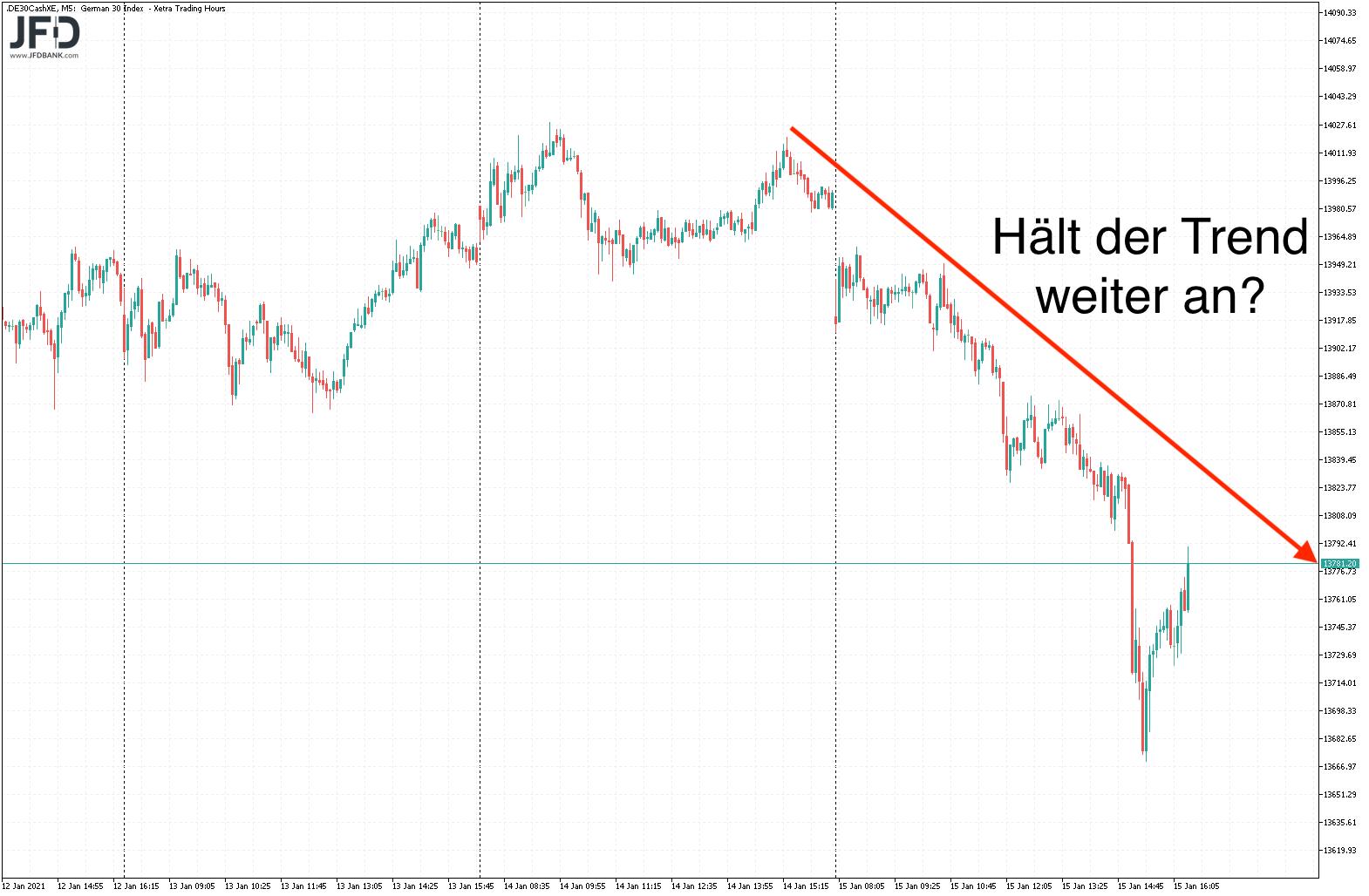 Ruhiger-DAX-Start-in-die-neue-Handelswoche-Kommentar-JFD-Bank-GodmodeTrader.de-2