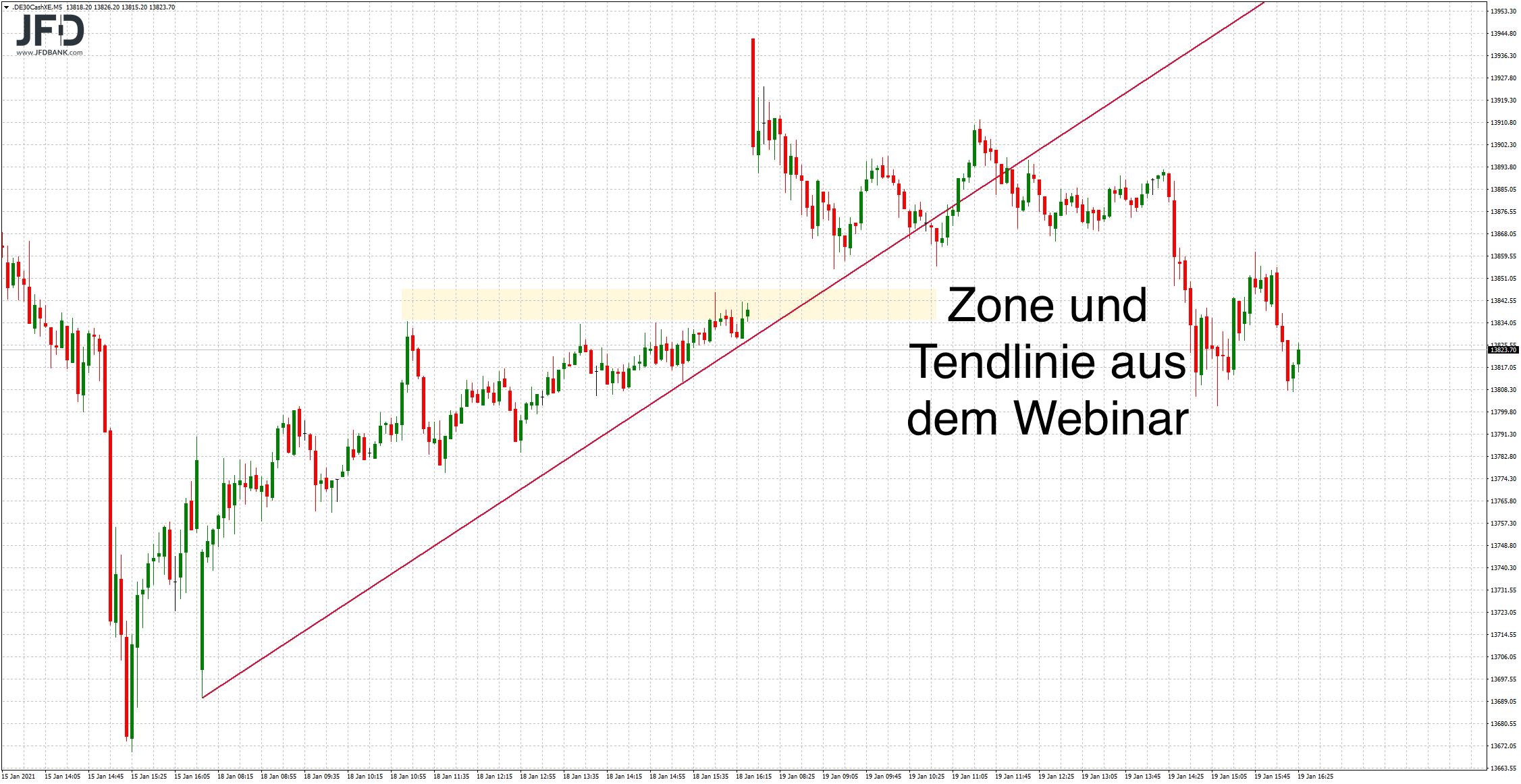 Das-Februarhoch-aus-2020-steht-im-Mittelpunkt-Kommentar-JFD-Bank-GodmodeTrader.de-2