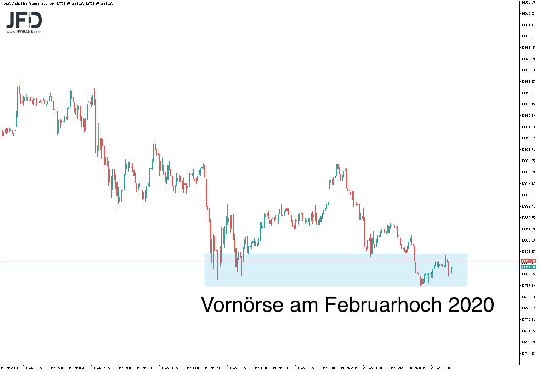 Das-Februarhoch-aus-2020-steht-im-Mittelpunkt-Kommentar-JFD-Bank-GodmodeTrader.de-7