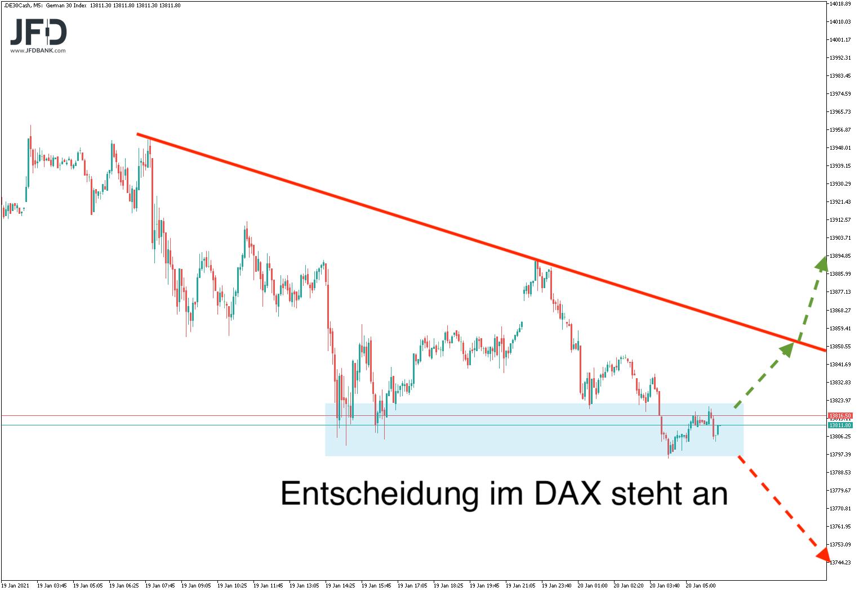 Das-Februarhoch-aus-2020-steht-im-Mittelpunkt-Kommentar-JFD-Bank-GodmodeTrader.de-8