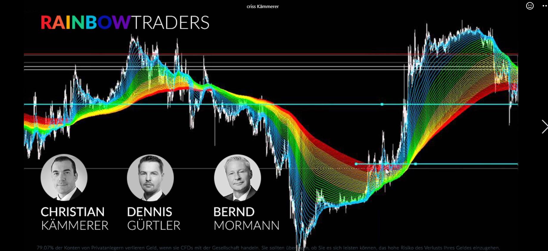 BRENT-ÖL-im-Rainbow-Check-Chartanalyse-JFD-Bank-GodmodeTrader.de-2