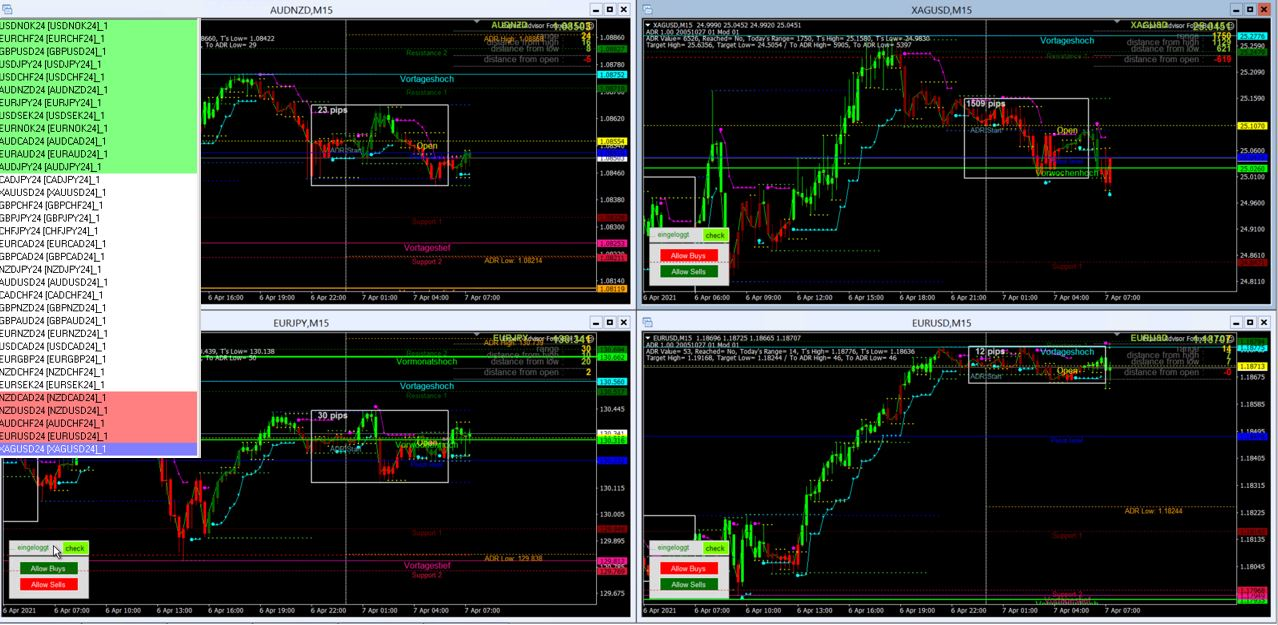 Morning-Briefing-ForexBull-Silber-mit-Short-Setup-Chartanalyse-JFD-Bank-GodmodeTrader.de-1