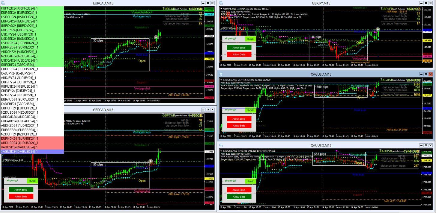 Morning-Briefing-ForexBull-EUR-CAD-und-GBP-auf-dem-Radar-Chartanalyse-JFD-Bank-GodmodeTrader.de-1