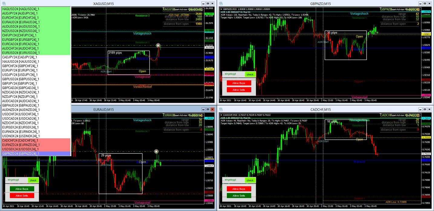 Morning-Briefing-ForexBull-SILBER-mit-starkem-Long-Setup-zum-Wochenauftakt-Chartanalyse-JFD-Bank-GodmodeTrader.de-1