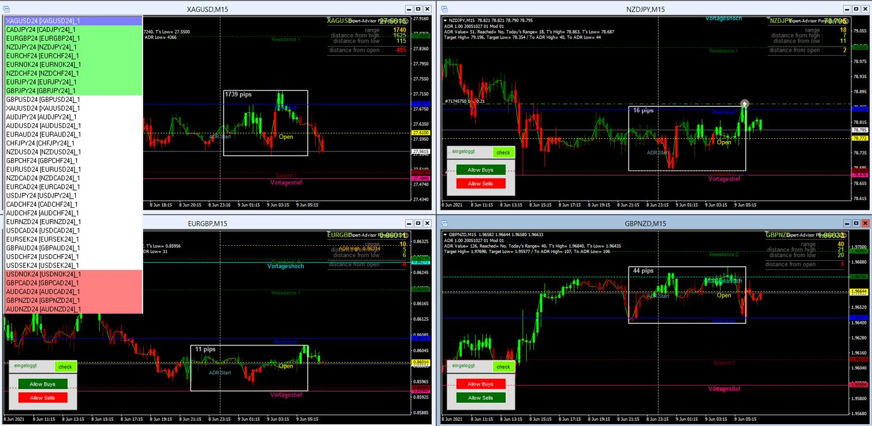 Morning-Briefing-ForexBull-SILBER-mit-Long-Setup-Chartanalyse-JFD-Bank-GodmodeTrader.de-1