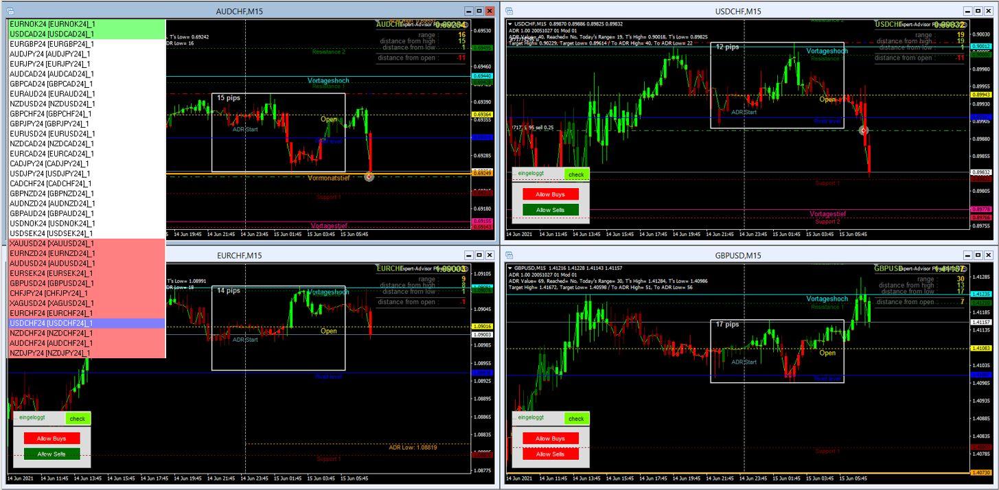 Morning-Briefing-ForexBull-CHF-im-Visier-Chartanalyse-JFD-Bank-GodmodeTrader.de-1