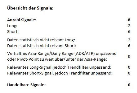 Morning-Briefing-ForexBull-Nach-dem-EM-Finale-noch-im-Schlafmodus-Chartanalyse-JFD-Bank-GodmodeTrader.de-1