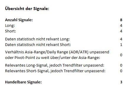 Morning-Briefing-ForexBull-GOLD-erneut-mit-einem-Short-Setup-Chartanalyse-JFD-Bank-GodmodeTrader.de-1