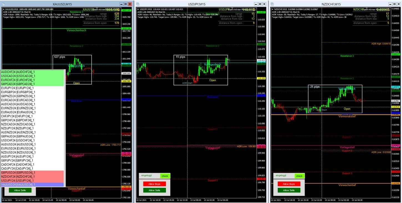 Morning-Briefing-ForexBull-GOLD-erneut-mit-einem-Short-Setup-Chartanalyse-JFD-Bank-GodmodeTrader.de-2