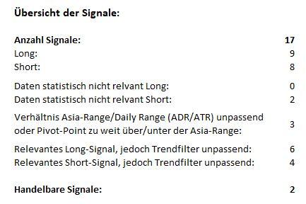 Morning-Briefing-ForexBull-EUR-USD-mit-Short-Setup-ebenso-wie-GOLD-Chartanalyse-JFD-Bank-GodmodeTrader.de-1