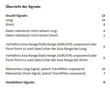 Morning-Briefing-ForexBull-Interessante-Konstellation-zum-Wochenauftakt-Chartanalyse-JFD-Bank-GodmodeTrader.de-1