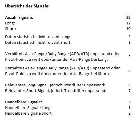 Morning-Briefing-ForexBull-SILBER-mit-einem-Short-Setup-Chartanalyse-JFD-Bank-GodmodeTrader.de-1