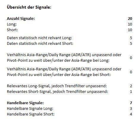 Morning-Briefing-ForexBull-GOLD-SILBER-mit-Short-Setups-zum-Wochenschluss-Chartanalyse-JFD-Bank-GodmodeTrader.de-1