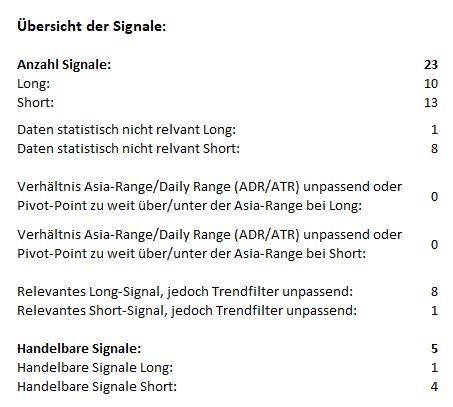 Morning-Briefing-ForexBull-Ein-bunter-Mix-aus-Asien-Chartanalyse-JFD-Bank-GodmodeTrader.de-1