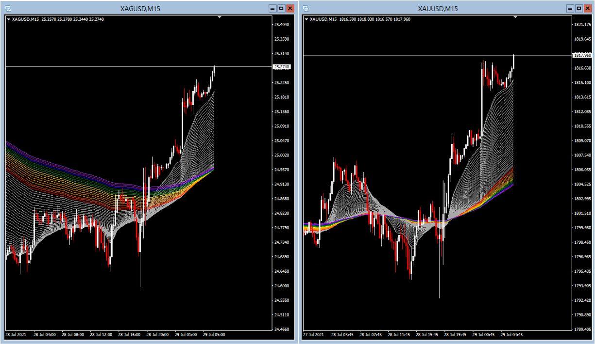 Morning-Briefing-ForexBull-GOLD-SILBER-mit-Short-Setups-Chartanalyse-JFD-Bank-GodmodeTrader.de-4