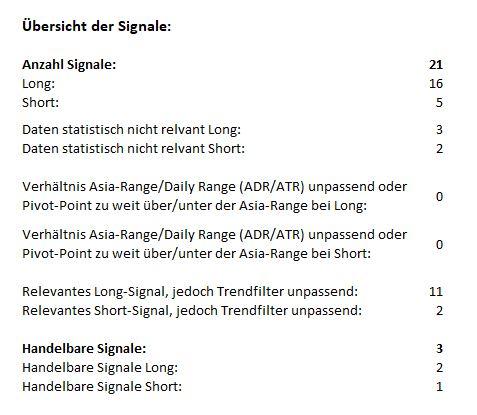Morning-Briefing-ForexBull-EUR-JPY-und-GBP-CHF-mit-Long-Setups-Chartanalyse-JFD-Bank-GodmodeTrader.de-1