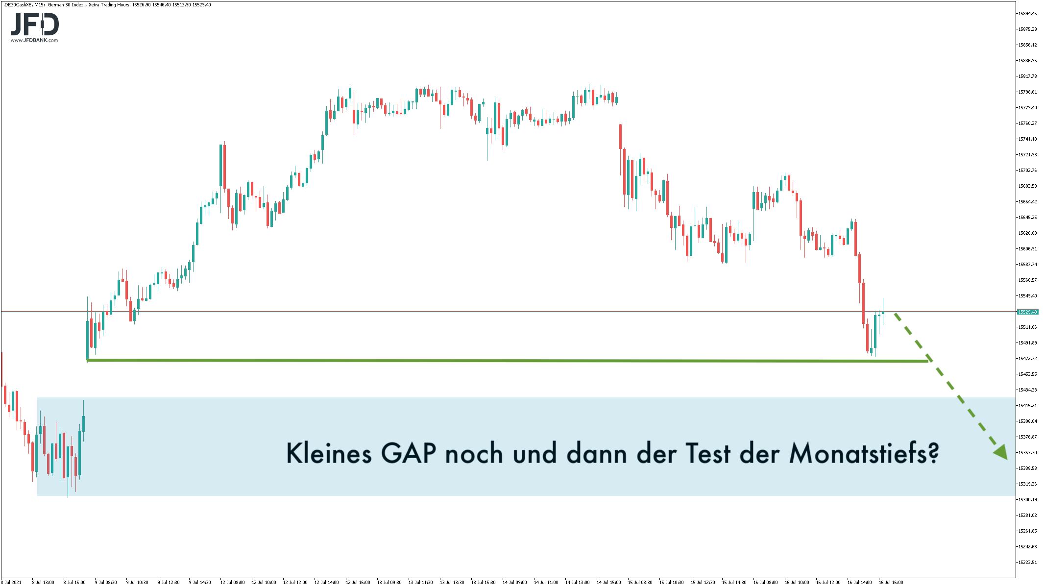 Dominiert-das-größere-Signal-im-DAX-heute-weiter-Kommentar-JFD-Bank-GodmodeTrader.de-1