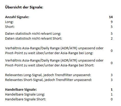 Morning-Briefing-ForexBull-Ruhiger-Wochen-und-Monatsauftakt-Chartanalyse-JFD-Bank-GodmodeTrader.de-1