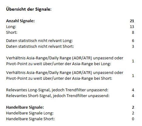 Morning-Briefing-ForexBull-Der-EURO-steht-wieder-im-Mittelpunkt-Chartanalyse-JFD-Bank-GodmodeTrader.de-1