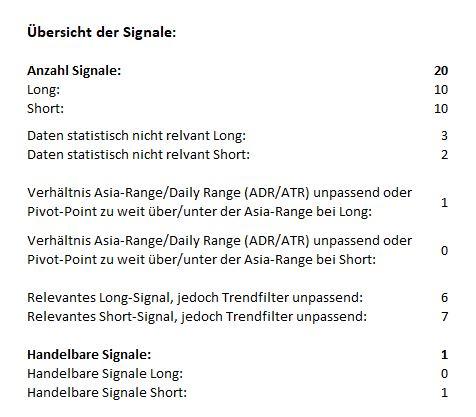 Morning-Briefing-ForexBull-SILBER-mit-einem-Short-Setup-Chartanalyse-Marcus-Klebe-GodmodeTrader.de-1