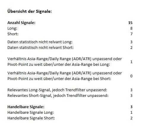 Morning-Briefing-ForexBull-EUR-GBP-und-EUR-CAD-mit-Short-Setups-Chartanalyse-Marcus-Klebe-GodmodeTrader.de-1