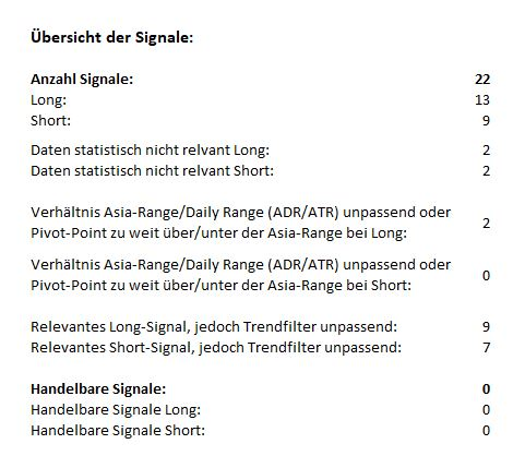 Morning-Briefing-ForexBull-GOLD-und-SILBER-mit-Long-Setups-Chartanalyse-Marcus-Klebe-GodmodeTrader.de-1