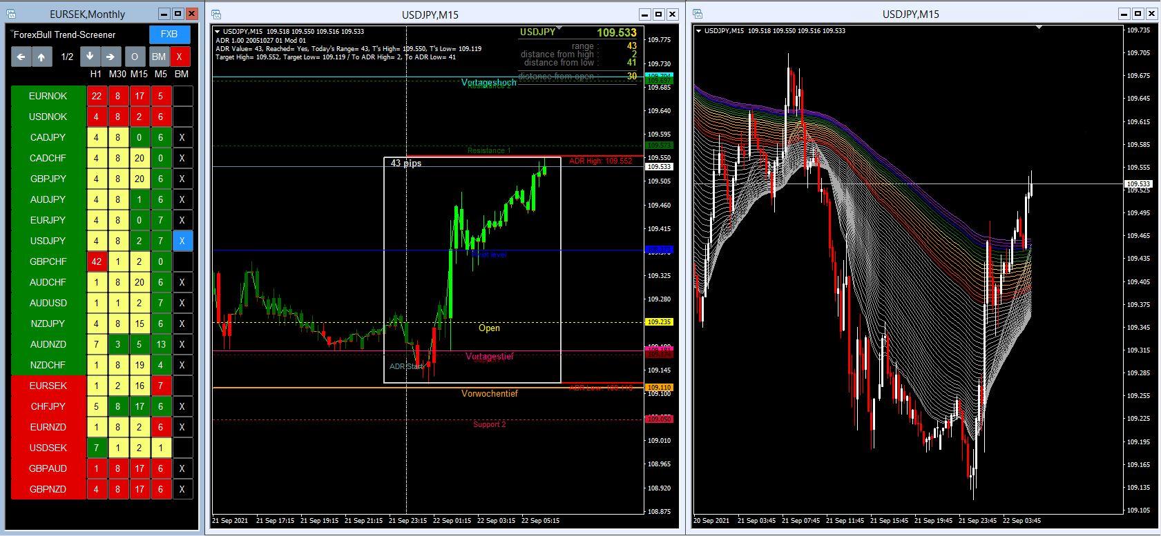 Morning-Briefing-ForexBull-Kuriose-Signallage-Chartanalyse-Marcus-Klebe-GodmodeTrader.de-2