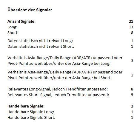 Morning-Briefing-ForexBull-USD-CAD-Loonie-mit-einem-Short-Setup-Chartanalyse-Marcus-Klebe-GodmodeTrader.de-1