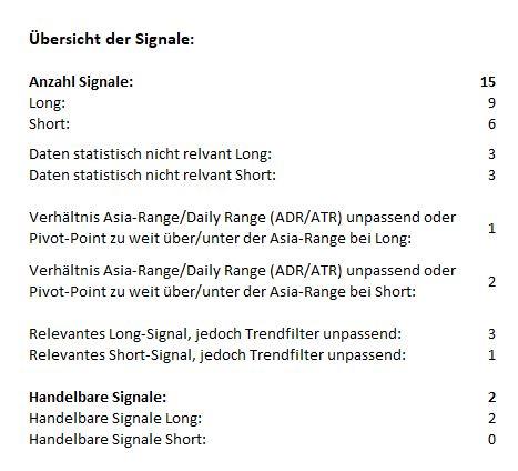 Morning-Briefing-ForexBull-Zwei-Schweizer-Franken-Pairs-mit-Long-Setups-Chartanalyse-Marcus-Klebe-GodmodeTrader.de-1