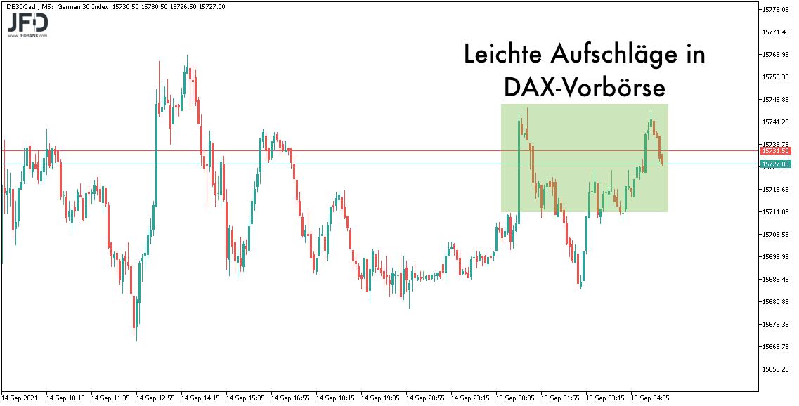 Weiter-in-der-DAX-Konsolidierung-an-der-15-700er-Region-Kommentar-Marcus-Klebe-GodmodeTrader.de-8