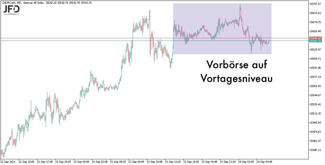 Rebound-trifft-im-DAX-auf-die-15-700-Punkte-im-Chart-Kommentar-Marcus-Klebe-GodmodeTrader.de-9