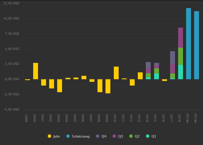 MICRON-TECHNOLOGY-Für-Investoren-in-Kürze-wieder-interessant-Chartanalyse-Alexander-Paulus-GodmodeTrader.de-1