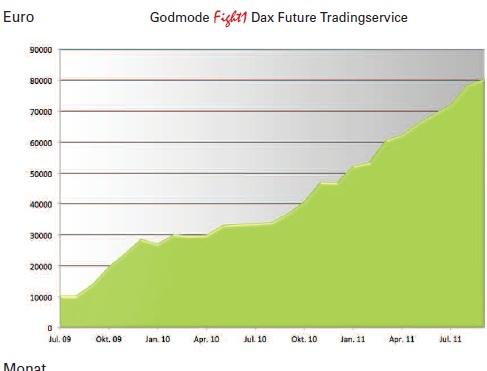 http://img.godmode-trader.de/charts/3/2011/10/jamala1.jpg
