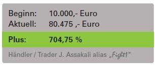 http://img.godmode-trader.de/charts/3/2011/10/jamala2.jpg